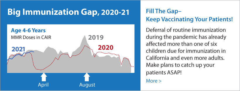Big Immunization Gap, 2020 compared 2019, Age 4-6 Years MMR Doses in CAIR